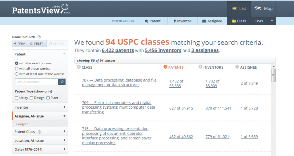PatentsView Showing Top Classes from Google