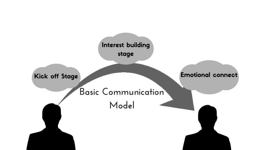 patent-landscape-in-client-acquisition-and-communication-model