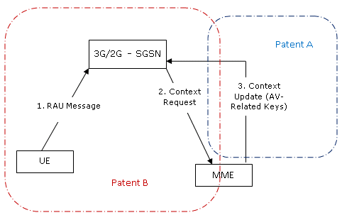 4g patent invalidation references