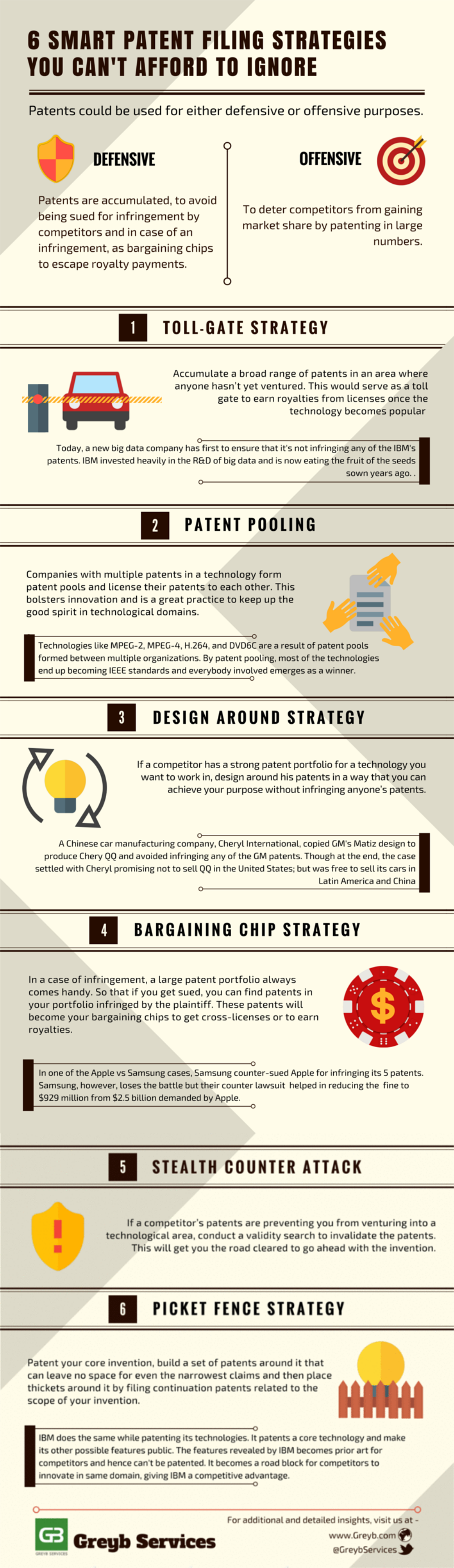 Smart-patent-filing-strategies-infograph