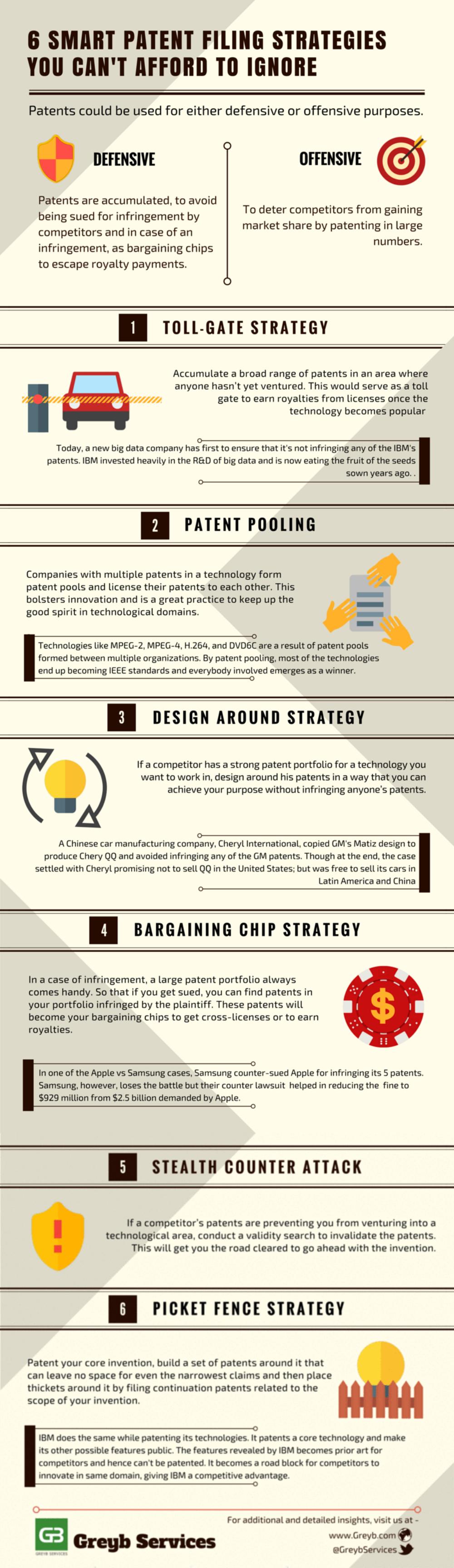 Smart-patent-filing-strategies-infograph