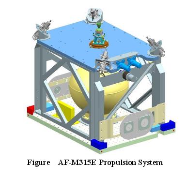 AF-M315 propulsion system