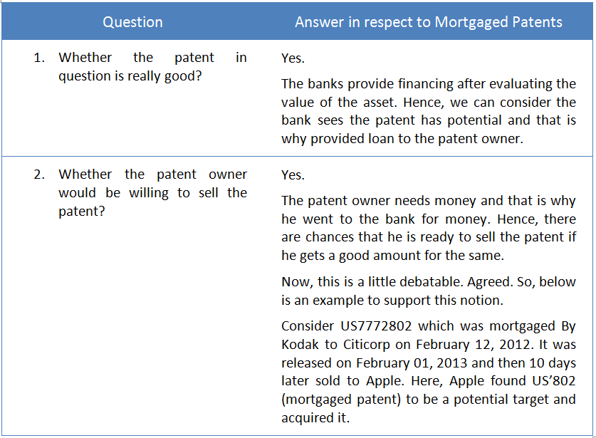 Mortgaged-patents-have-high-acquisition-potential-11