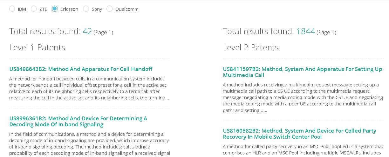 Patent Countersue Analysis Tool