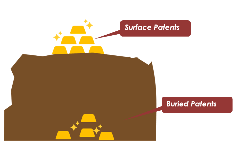 Buried-patents-patent-monetization-1