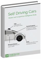 Autonomous Cars Market Research Ebook