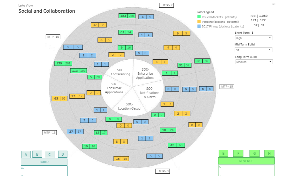 AT&T Visualizations | Video & Customer Experience – Lake & 10k Views