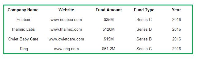 Alexa Funding 1