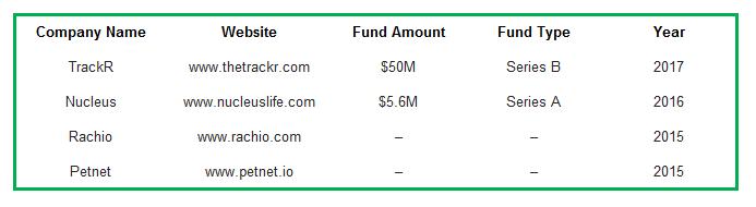 Alexa Funding 2