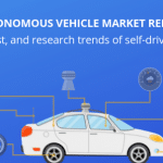 Top 30 Self Driving Technology and Car Companies