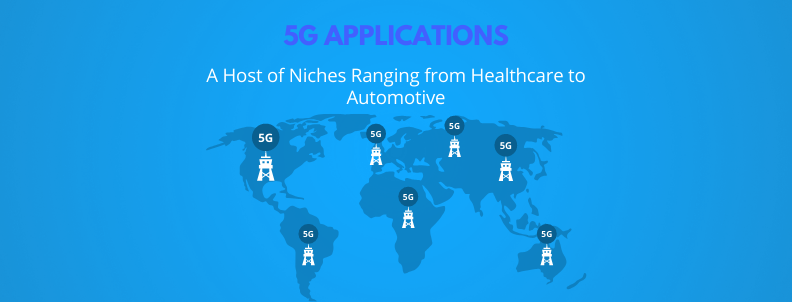 5g application areas