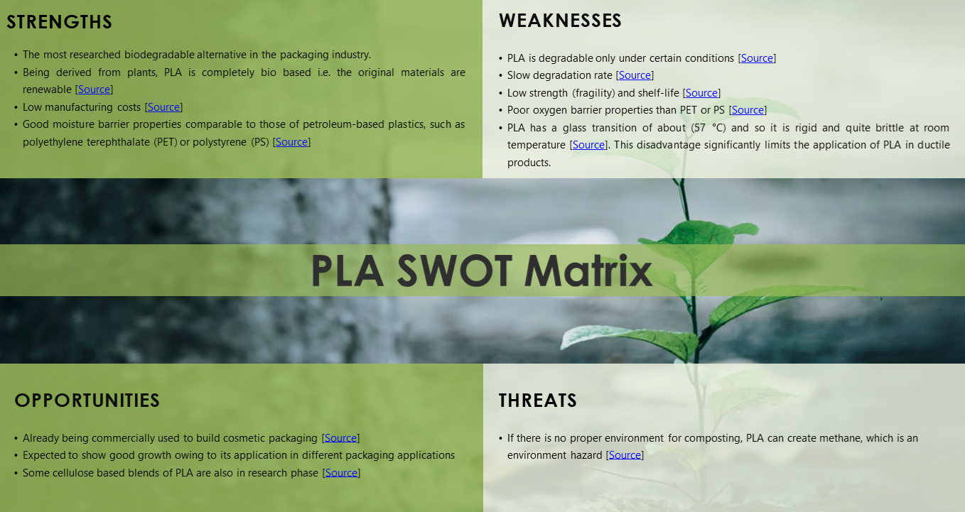 SWOT Analysis of PLA