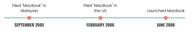 MacBook trademark filing
