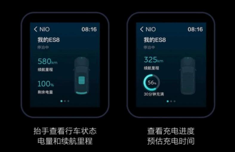 Nio and Xiaomi