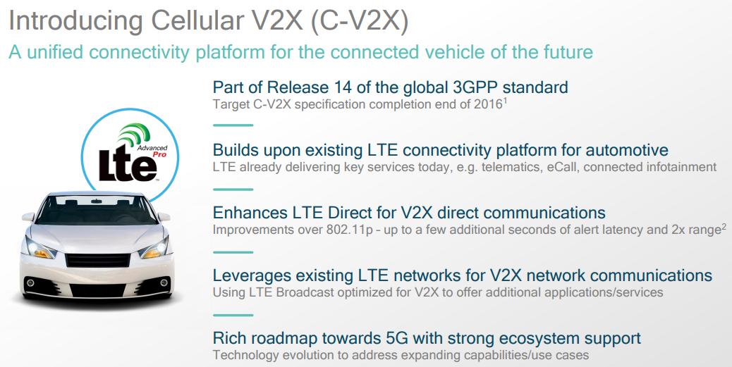 cv2x-intelligent-transportation-system