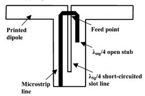 dipole-antenna