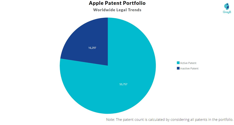 apples-patent-portfolio