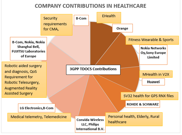 company-contributions-in-healthcare