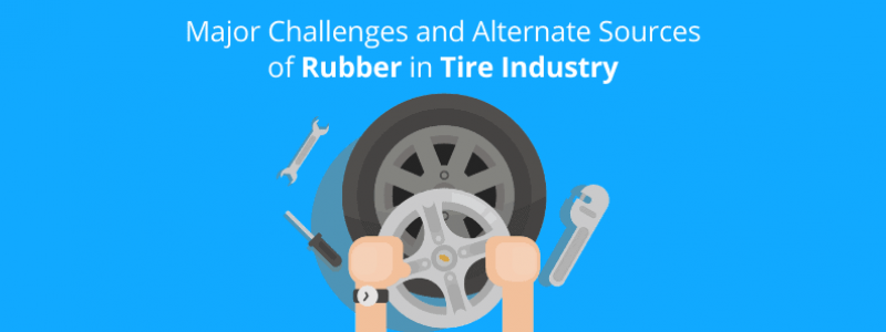 Alternative Sources of Natural Rubber